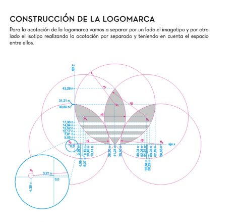 Estudio de arquitectura gráfica de Antonio Corrales
