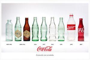 Coca Cola evolución de la botella
