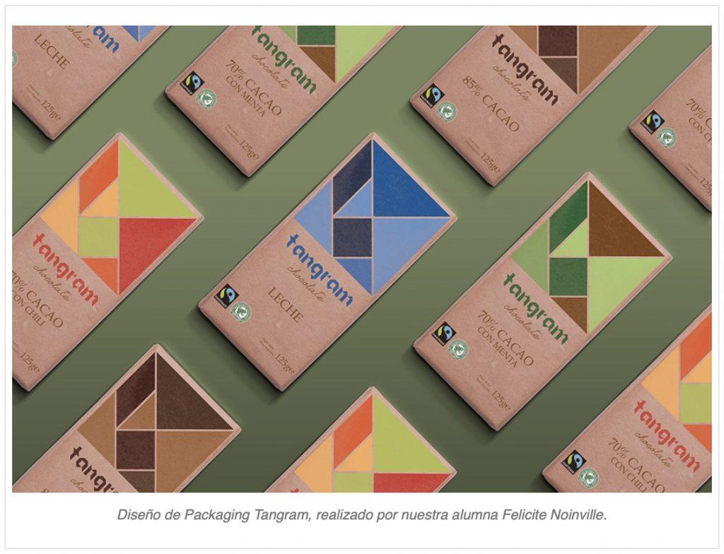Diseño de packaging Tangram