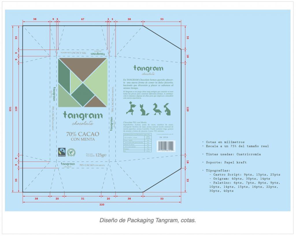 Cotas diseño de packaging Tangram